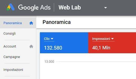 Web Lab Stats